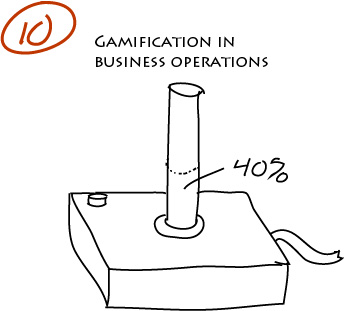 Gamification in business operations