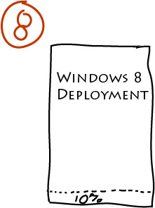 Windows 8 delpoyment