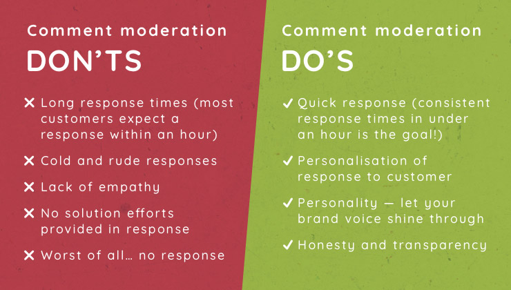 A key component of social media community management is having a comment moderation policy and plan as part of your crisis communications strategy.