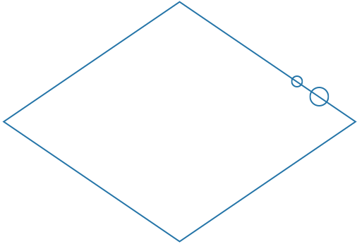 Digital Optimisation - A gradual evolution of selected services into a hybrid of digital and legacy systems.