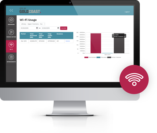 The Wi-fi usage dashboard allows users to filter results by network and data range