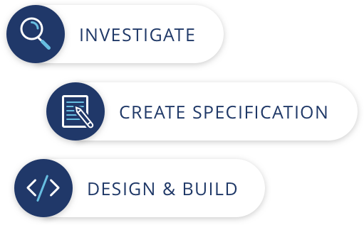 Speedwell delivered the requirements of the project in three key stages - Investigate, Create Specification, Design & Build